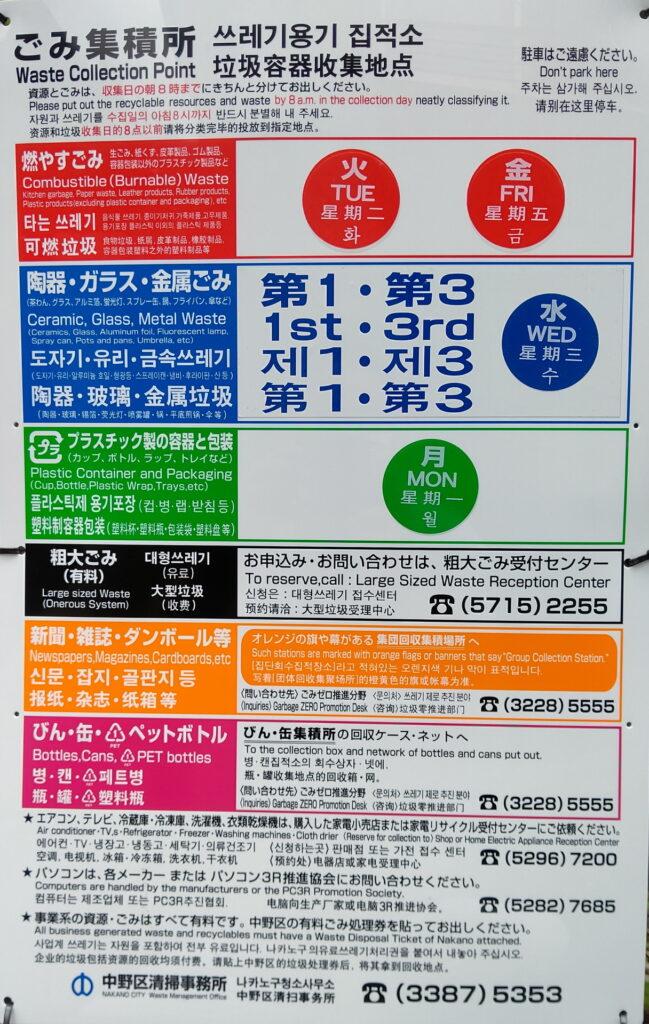 ゴミカレンダー(他言語)